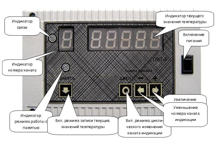 Портативный девятиканальный измеритель температуры (пит-9)